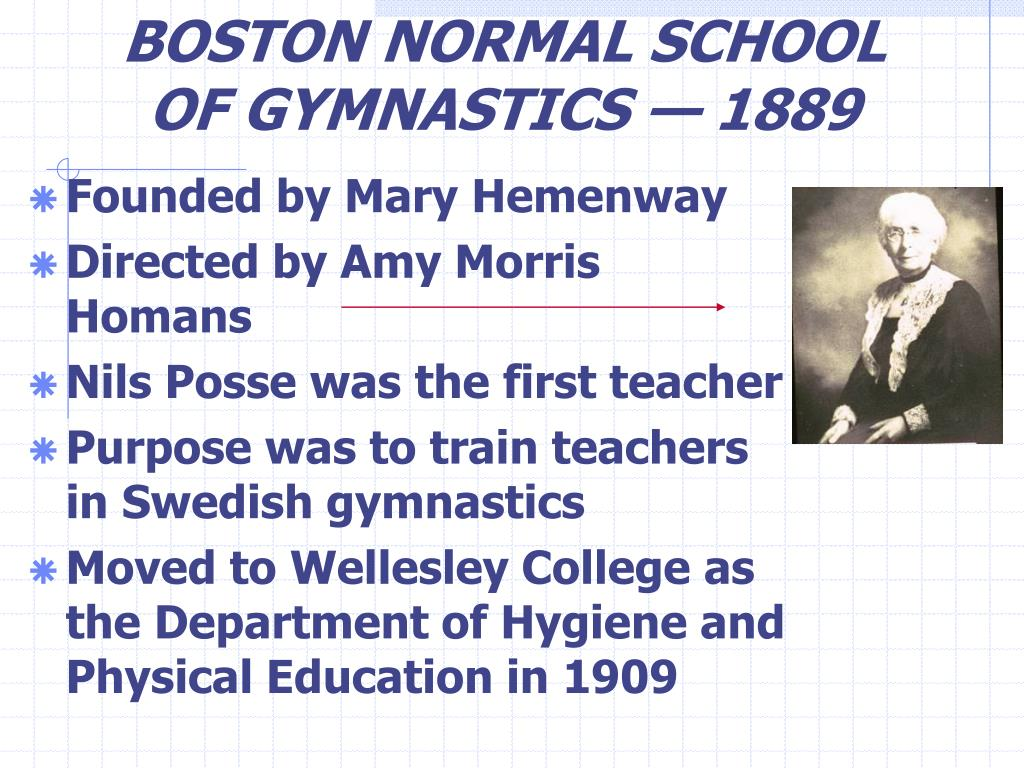 BOSTON NORMAL SCHOOL OF GYMNASTICS — 1889