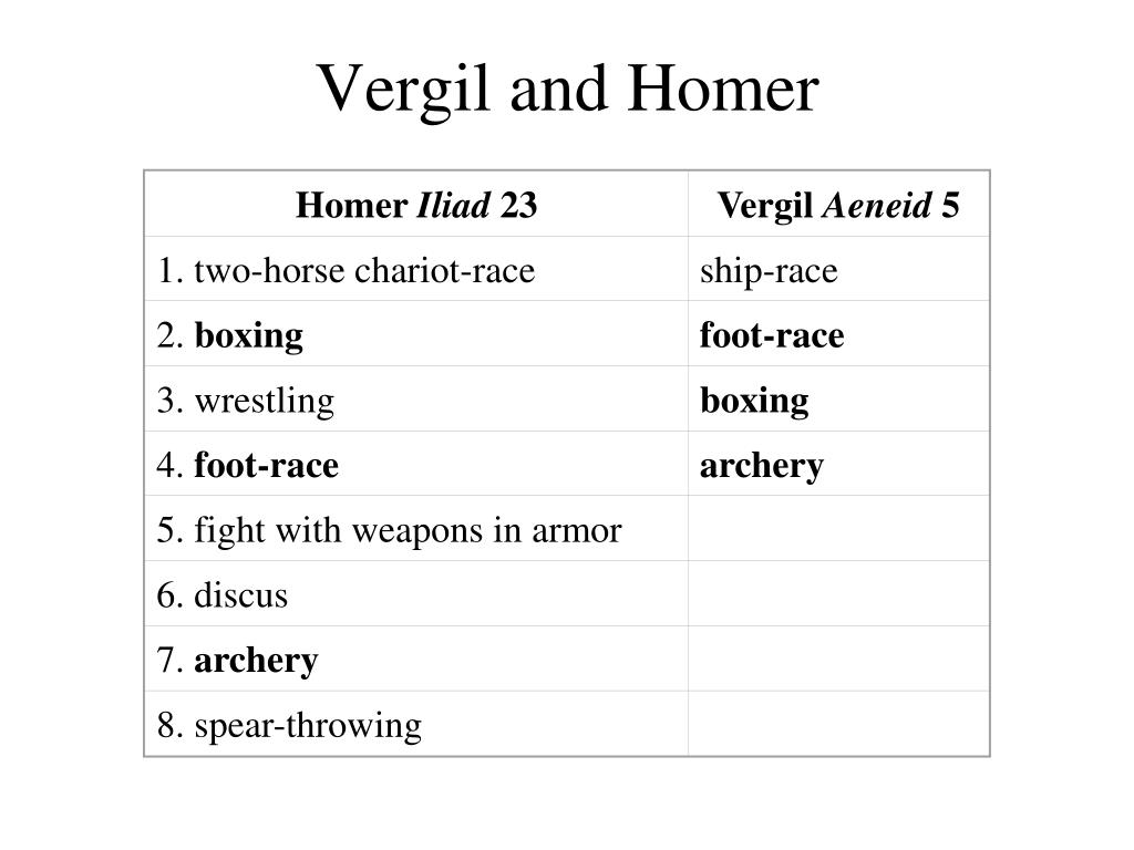 Vergil and Homer