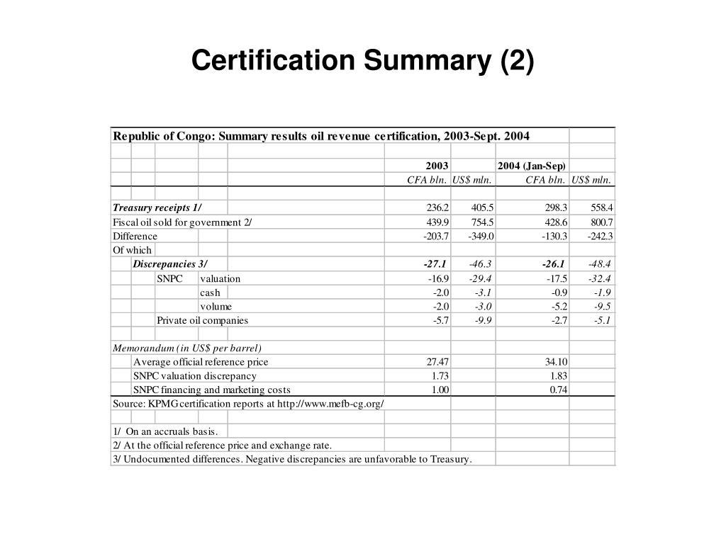 Certification Summary (2)