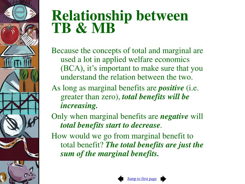 Relationship between TB & MB