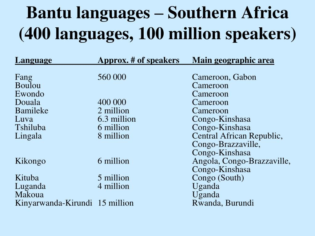 Bantu languages – Southern Africa