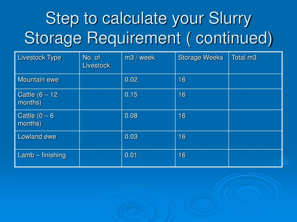 Step to calculate your Slurry Storage Requirement ( continued)