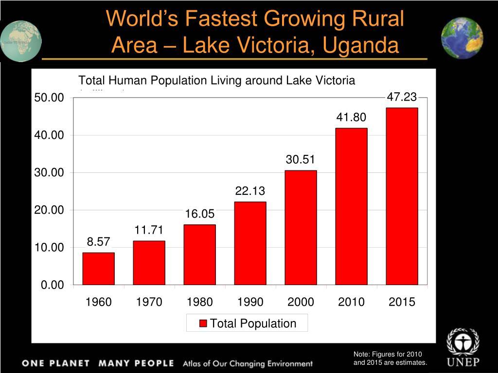 World's Fastest Growing Rural Area – Lake Victoria, Uganda