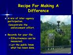 recipe for making a difference3