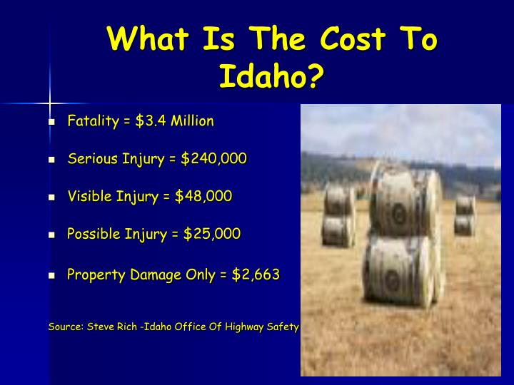 What Is The Cost To Idaho?