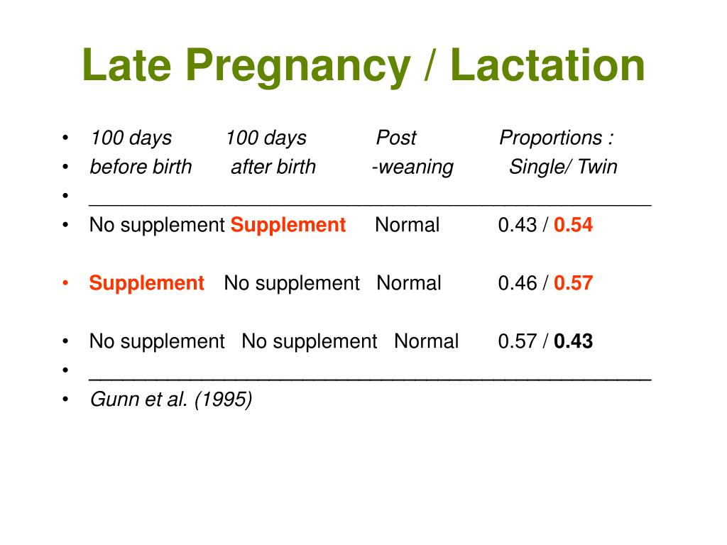Late Pregnancy / Lactation