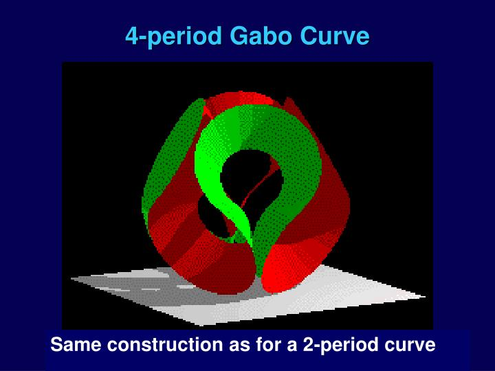 4-period Gabo Curve