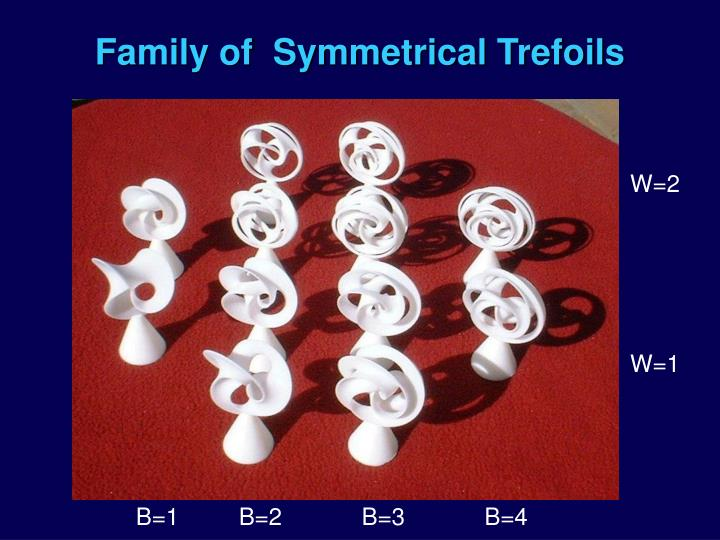 Family of  Symmetrical Trefoils