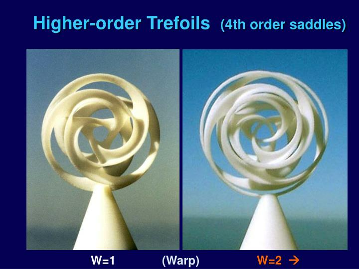 Higher-order Trefoils