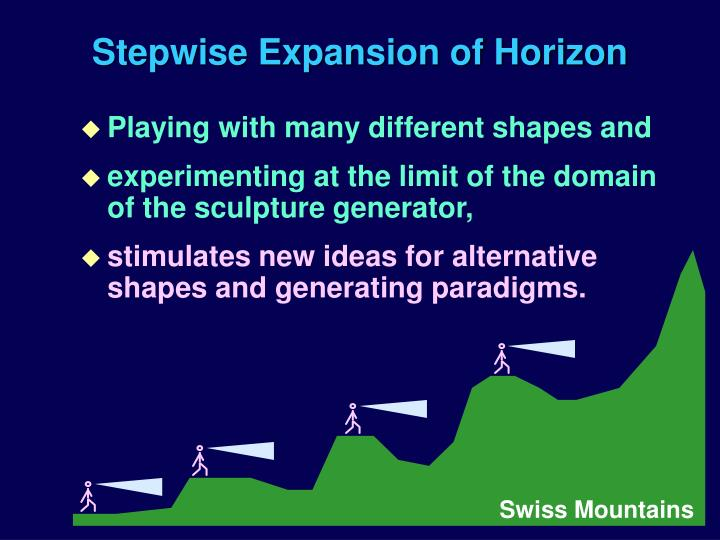 Stepwise Expansion of Horizon