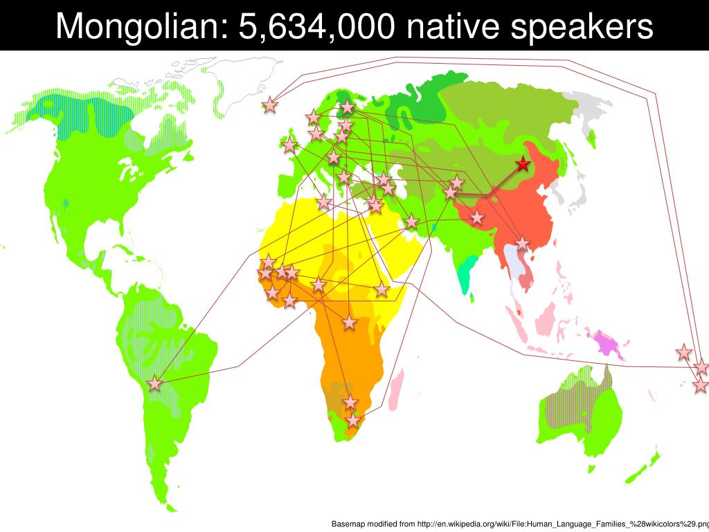 Mongolian: 5,634,000 native speakers