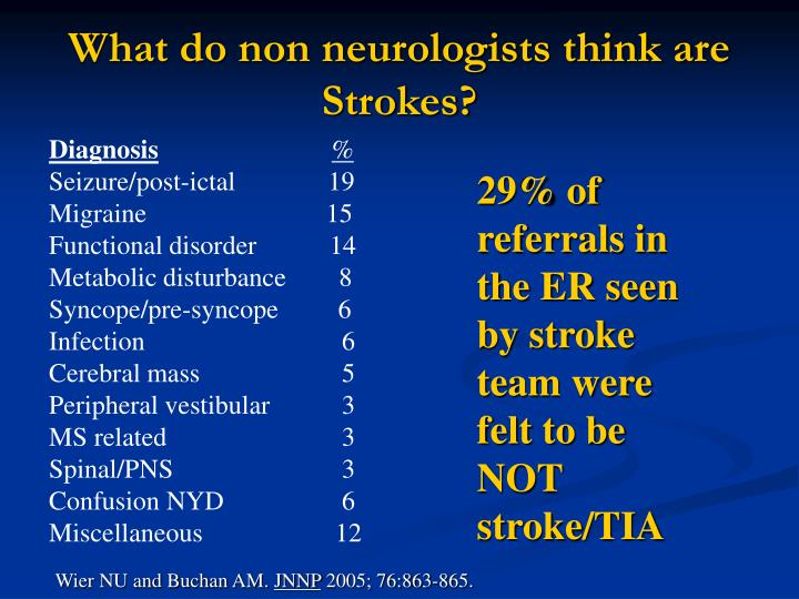 What do non neurologists think are Strokes?