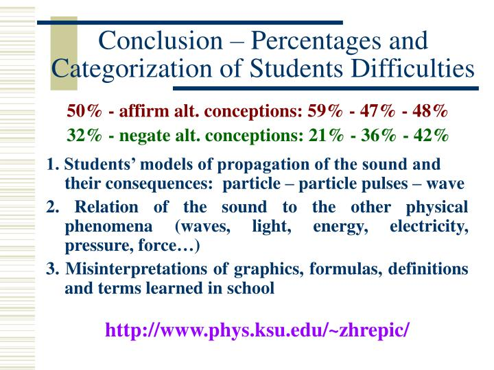 Conclusion – Percentages and Categorization of Students Difficulties