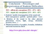 conclusion percentages and categorization of students difficulties