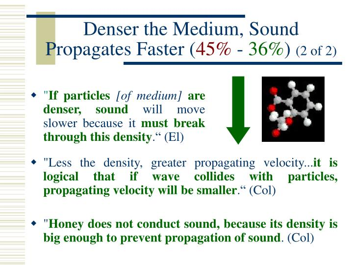 Denser the Medium, Sound Propagates Faster (