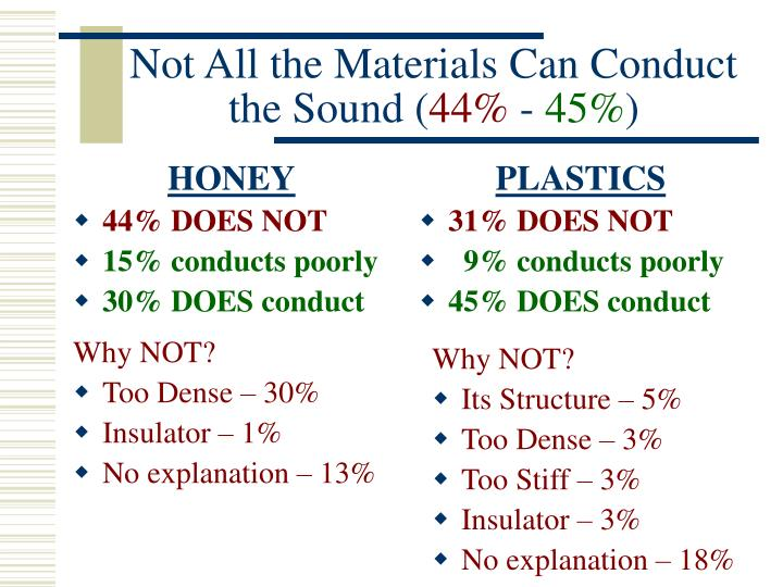 Not All the Materials Can Conduct the Sound