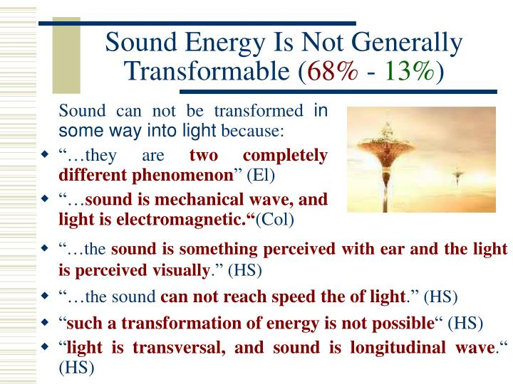 Sound Energy Is Not Generally Transformable (