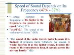 speed of sound depends on its frequency 47 37