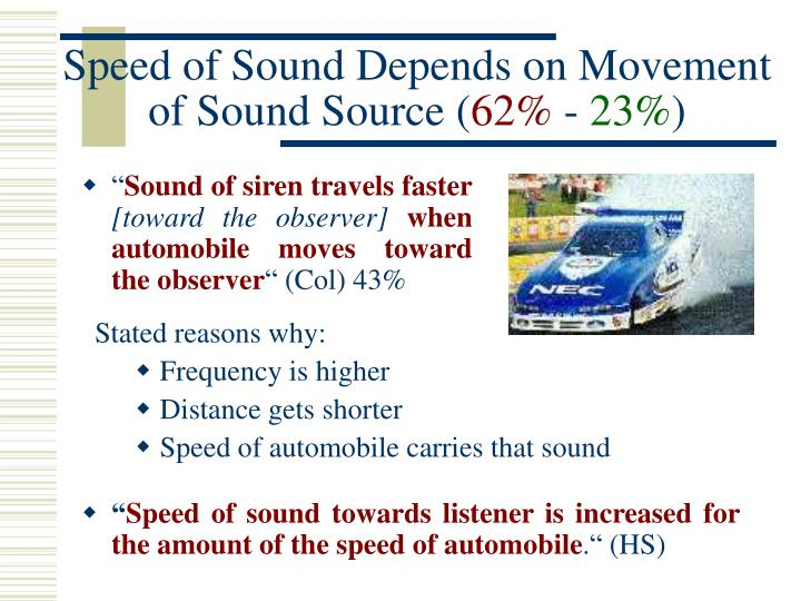Speed of Sound Depends on Movement of Sound Source (