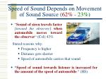 speed of sound depends on movement of sound source 62 23