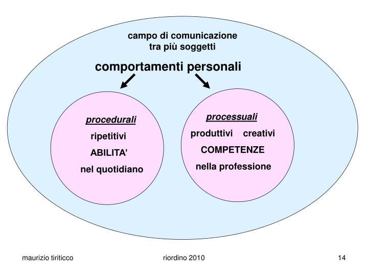 campo di comunicazione tra pi soggetti