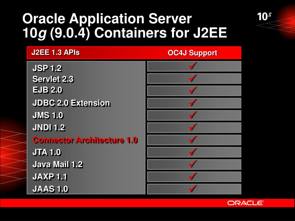 Oracle Application Server