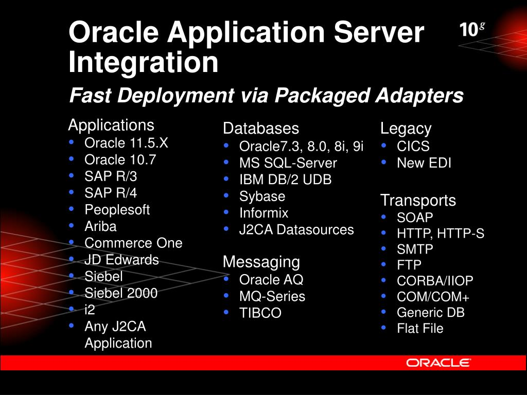 Oracle Application Server Integration