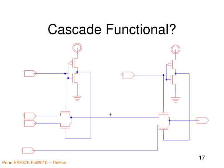 Cascade Functional?
