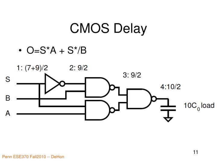 CMOS Delay