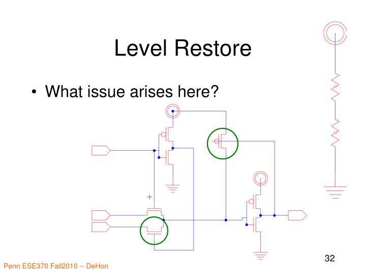 Level Restore
