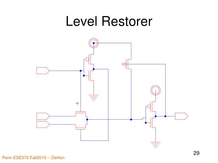 Level Restorer