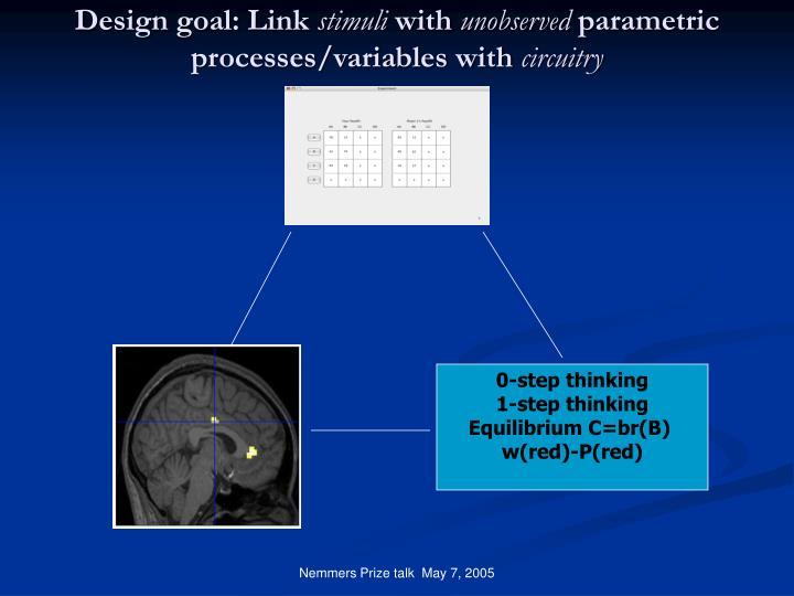 Design goal: Link