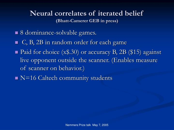 Neural correlates of iterated belief