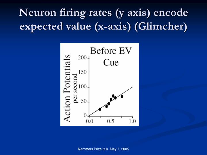 Neuron firing rates (y axis) encode expected value (x-axis) (Glimcher)
