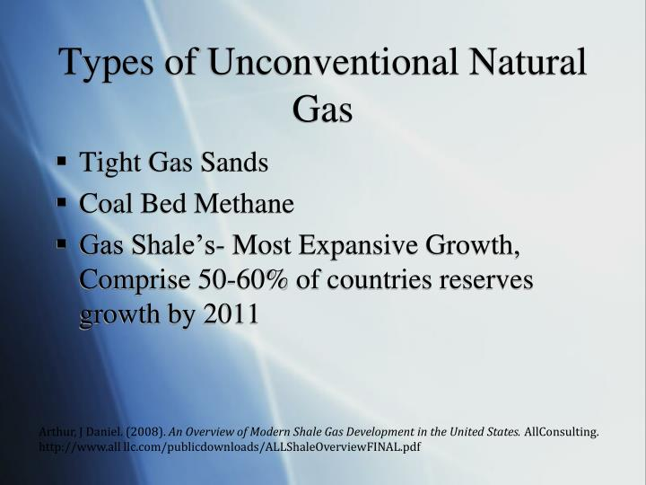 Types of Unconventional Natural Gas