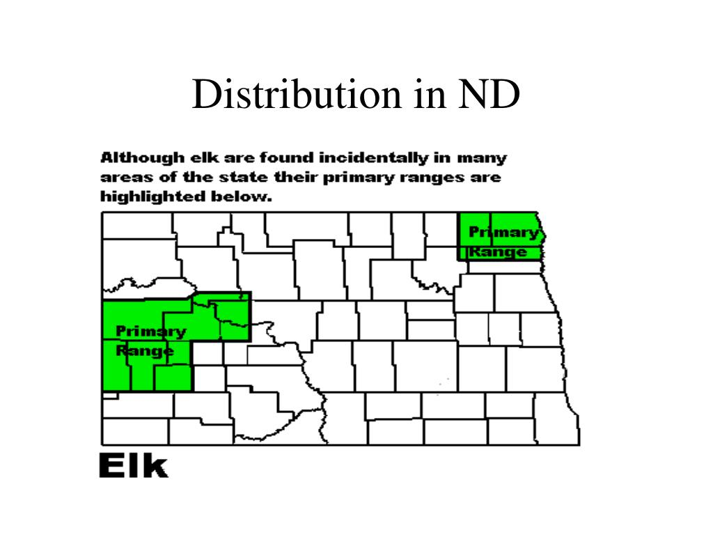 Distribution in ND