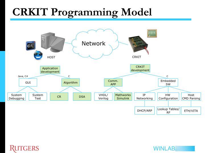 CRKIT Programming Model