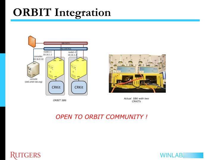 ORBIT Integration