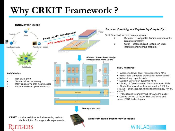 Why CRKIT Framework ?