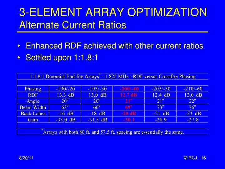 3-ELEMENT ARRAY OPTIMIZATION