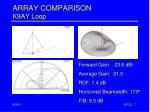 array comparison k9ay loop