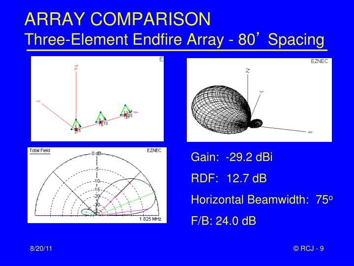 ARRAY COMPARISON