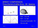 array comparison three element endfire array 80 spacing