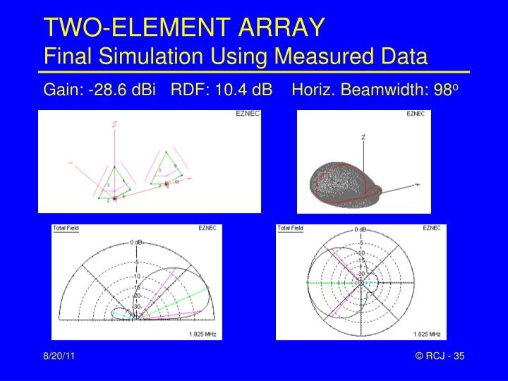 TWO-ELEMENT ARRAY