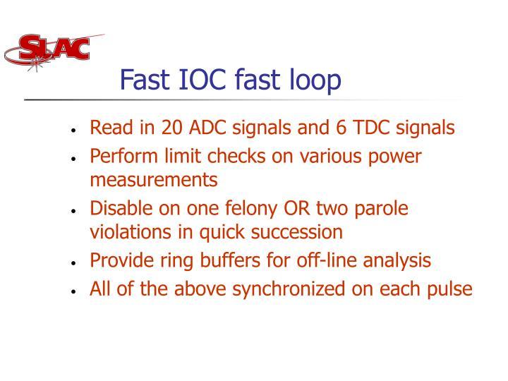 Fast IOC fast loop