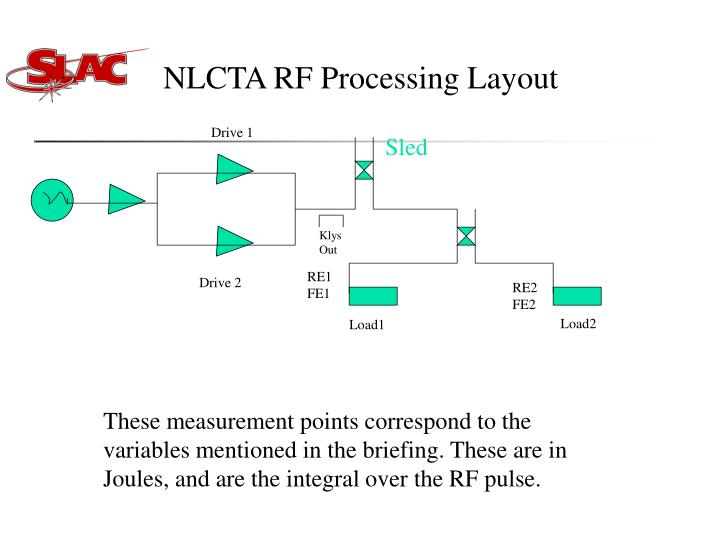 NLCTA RF Processing Layout