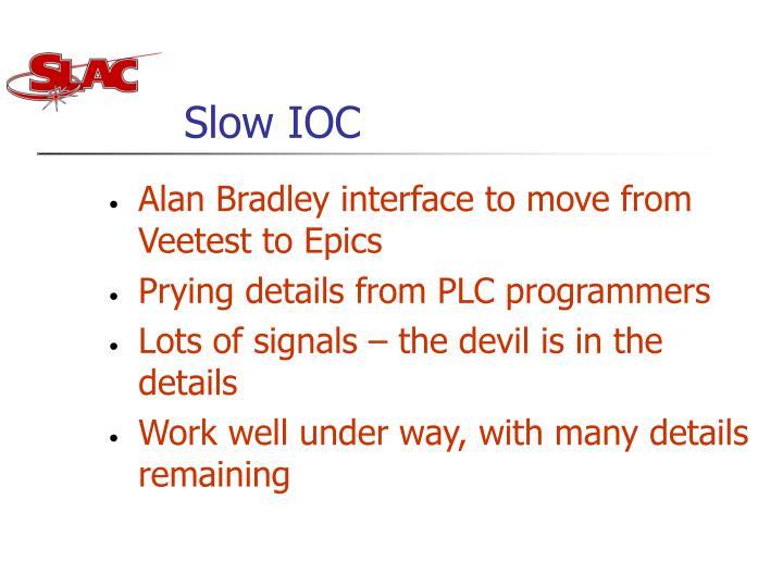 Slow IOC
