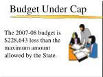 budget under cap