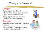 changes in personnel