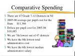 comparative spending